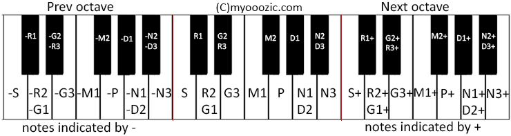 piano-847409_960_720.png